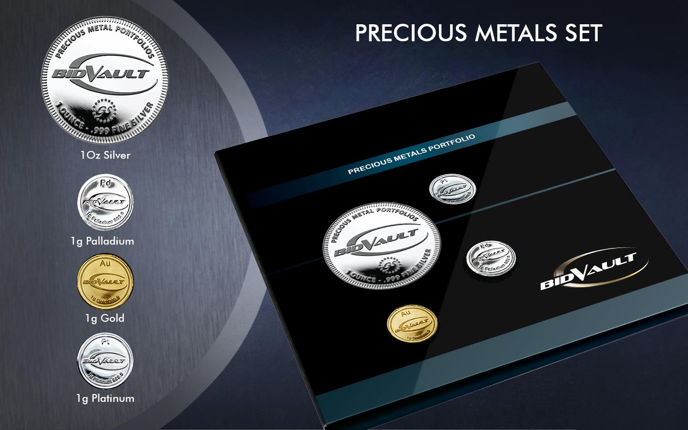 Precious Metals Portfolio
