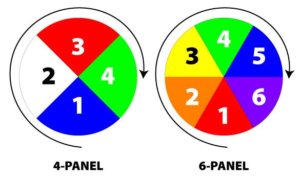 Multicolour Setup