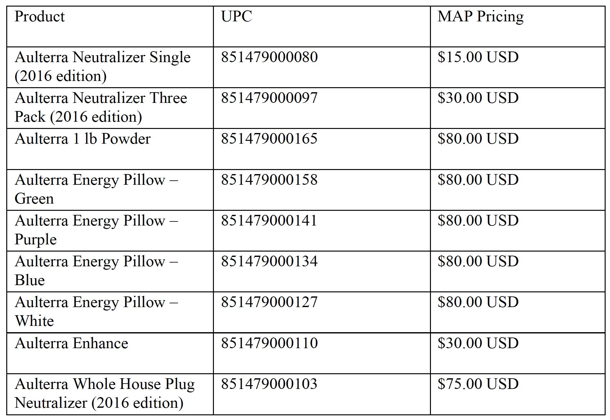 Aulterra-Product-Pricing.5ce449e4a50e74.90781201 Aulterra Premium Affiliate Map Agreement