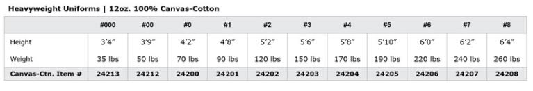 Heavyweight uniform size chart