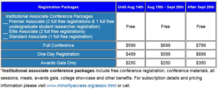 Registration Packages