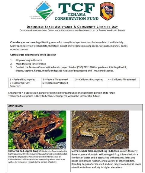 CA Natural Diversity Database Species List