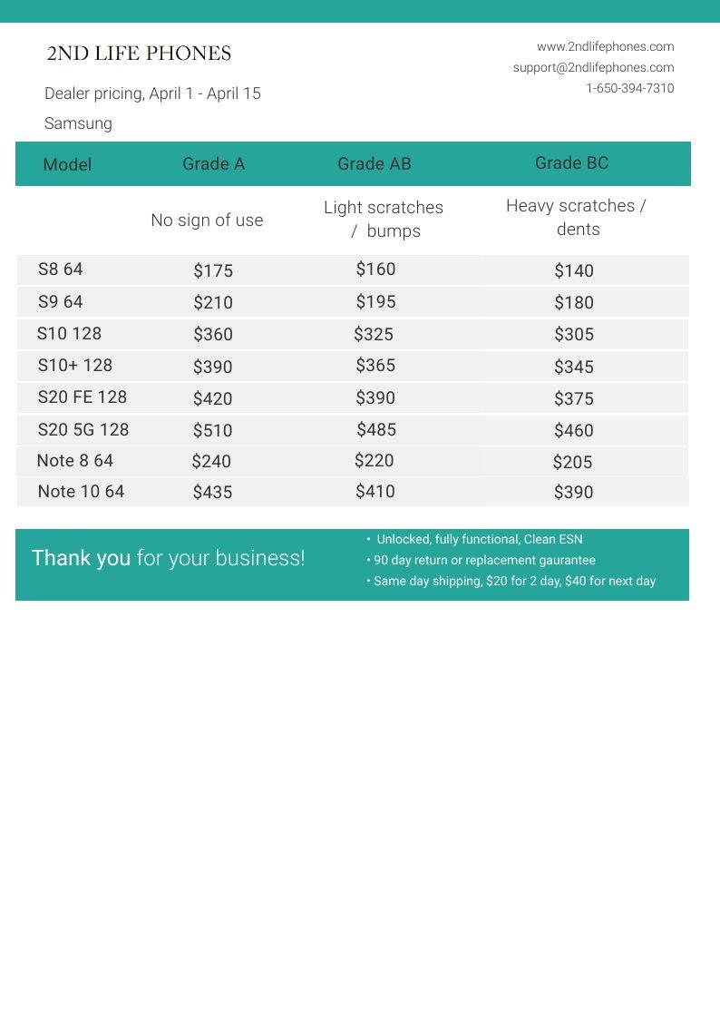 2ndlifephones Retailer pricing