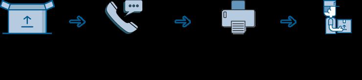 File Transfer Visual